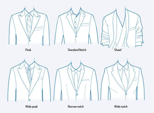 Suit Lapels, peak, notch, shawl, wide notch, wide peak